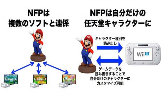 NintendoFigurine2