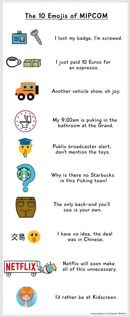 emojis_blog