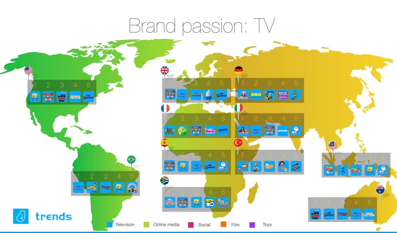 Brand-Passion-TV