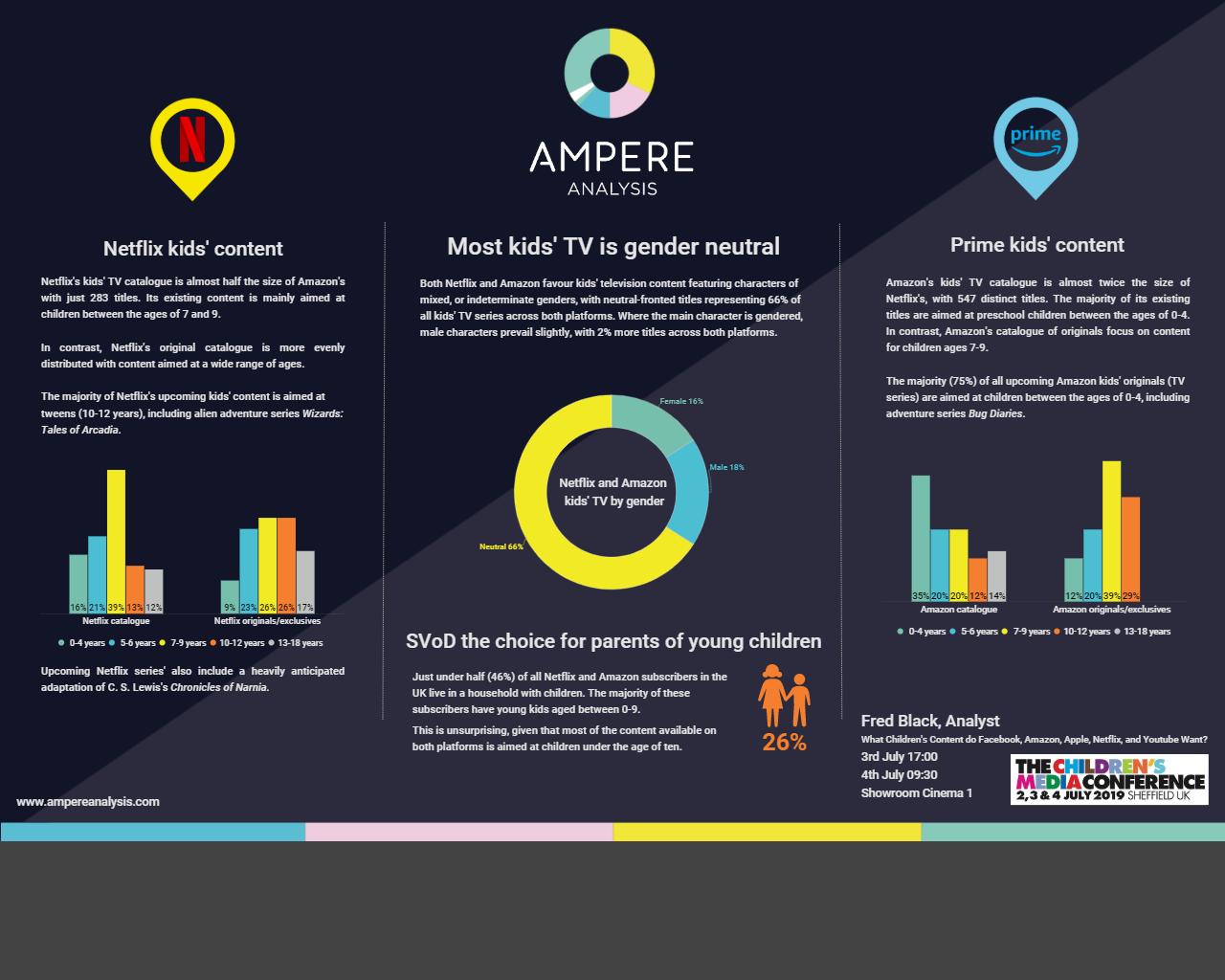 ampere_svod_infographic
