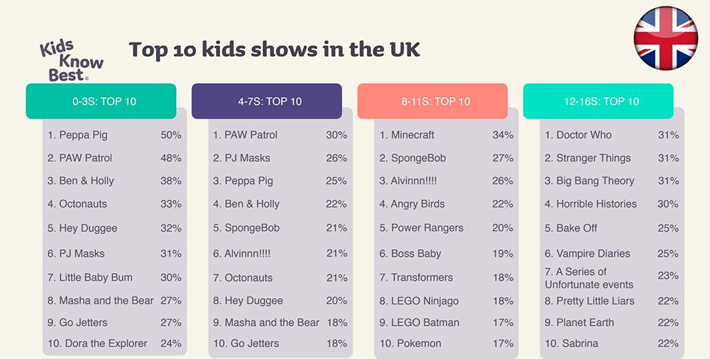 kidsknowbest-UKshows